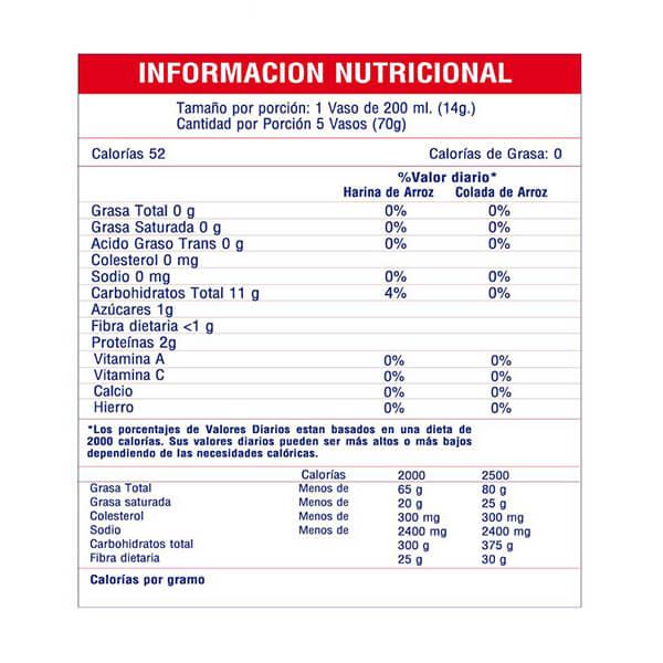 Harina de Arroz Cremarropeter Natural 12 x 70g Información Nutricional
